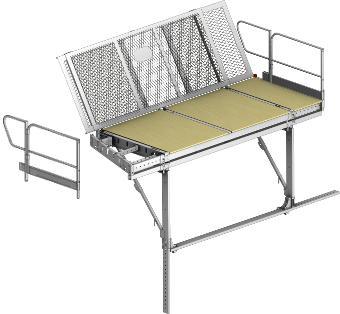 Plate-forme P3D - Produits SECURITE