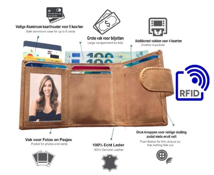 titulaire de la carte - titulaire de la carte de crédit avec RFIS