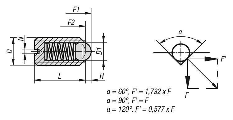 Federnde Druckstücke mit Schlitz und Kugel, Stahl - K0309