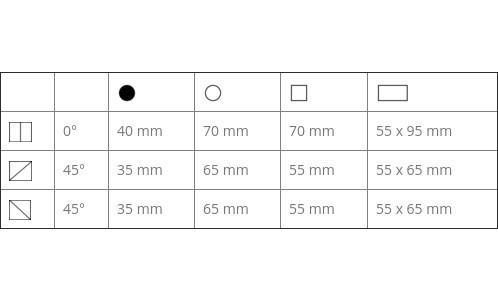 NEW-250-DV – Manuelle Metallkreissäge - MACC NEW-250-DV – Manuelle Metallkreissäge