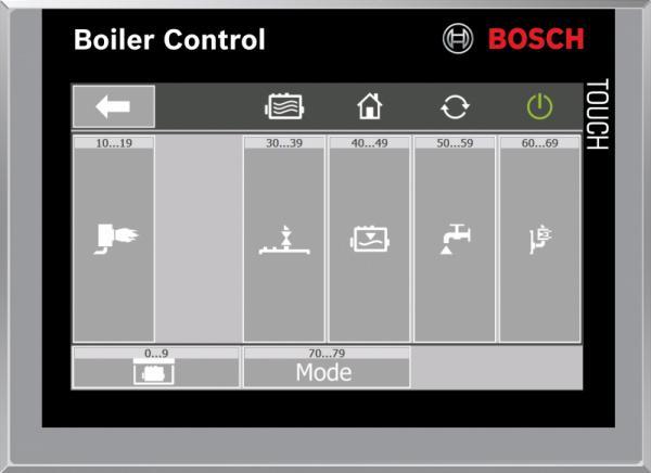 Kesselsteuerung BCO - Kesselsteuerung