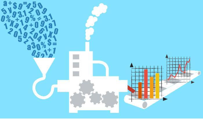 Modernes Data Warehouse  - Beratung, Entwicklung und Implementierung