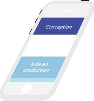 APPLICATIONS MOBILES  - SUR MESURE