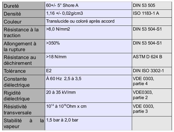 TUYAU SILICONE FDA USP CLASS VI - SILICONE PHARMA