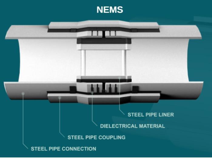 JOINTS ISOLANTS - Joint isolant NEMS pour l'industrie pétrolière