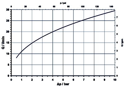 Vanne à cartouche bi stable, DN5 - 50.005.100 bi