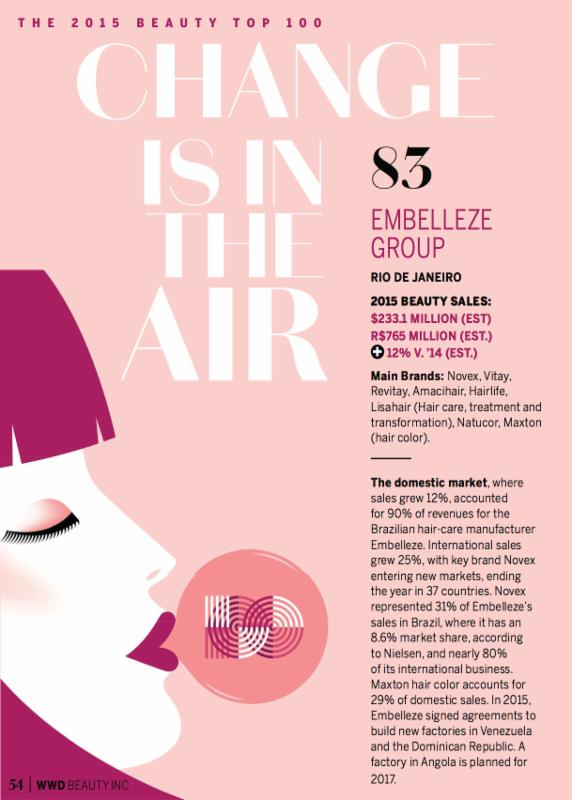 Embelleze is the 83rd largest cosmetics company in the world