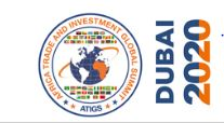 ATIGS DUBAI 2020