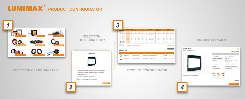 Der neue LUMIMAX® Online-Produktkonfigurator
