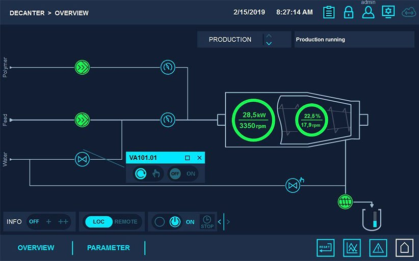 A nova interface de operador Flottweg