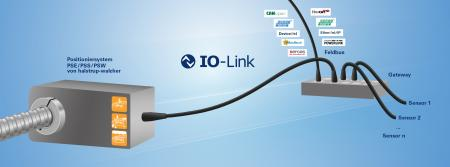 Positioning systems with IO-Link interface