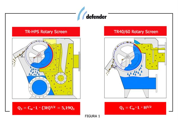 HPS Defender® Rotary Screen, 'Design makes the difference'