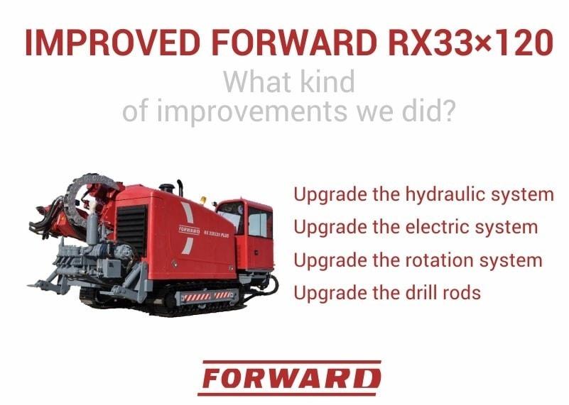 IMPROVED FORWARD RX33×120