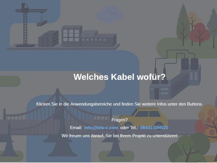 Welches Kabel wofür? – Neues Portal online