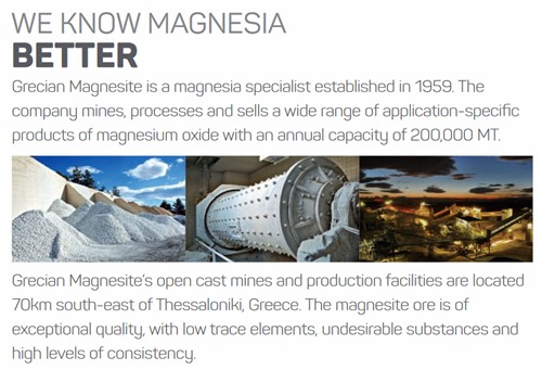 Characteristics of available Magnesium Carbonate