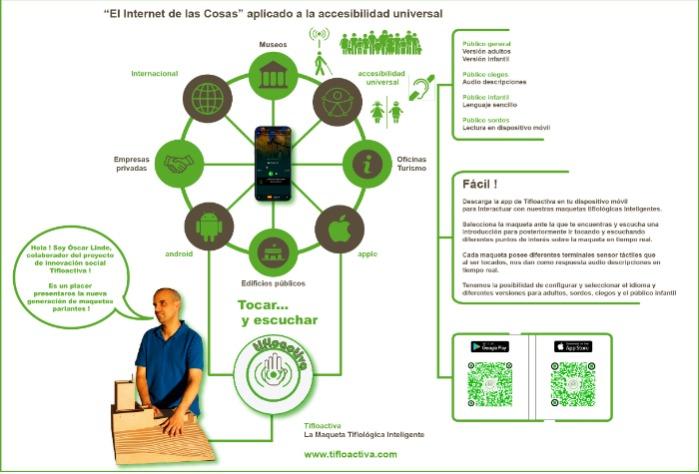 Patentamos la maqueta accesible inteligente en España