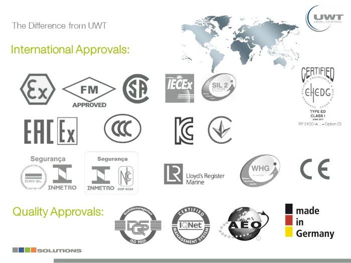 Aprobación internacional de los productos UWT