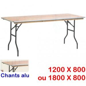Tables distributeur entreprises for Conteneur reunion tarif