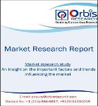 The Global Military Radar Market