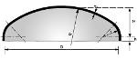 Fond elliptique