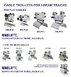 Cable trolleys for I-beam track