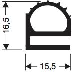 Compression profiles