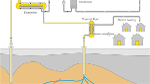 Geothermal Power Plant and Natural CO2 Liquefaction Plant