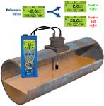 Underground Tanks Tightness Testing