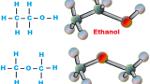 Ethyl alcohol 96% (Ethanol)