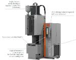 Maplan TPE Vertical machine series