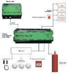 Automatic fire extinguishing system (AFES)