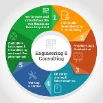 Engineering & Consulting