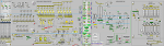 Industrial Software Development