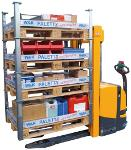 Pallet stacking system
