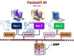 Packsoft M