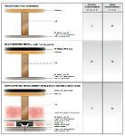 Paneles acústicos de suelo