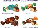 Помадные конфеты глазированные с начинкой