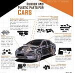 Rubber part for automobiles