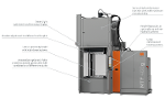 MTF- Maplan TOP FIFO ergonomic series