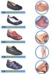 Therapeutic Shoes