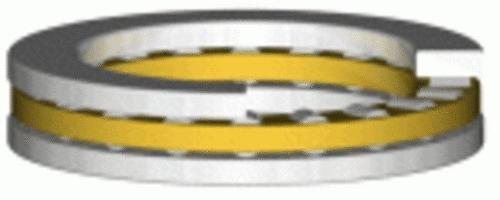 IBC Axial-Zylinderrollenlager