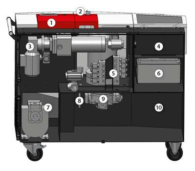 Compact high-pressure unit