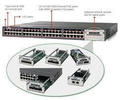 Ethernet POE+ Cisco Network Switch