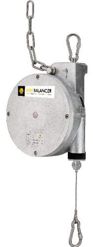 ATEX Balancer Type 7235EX