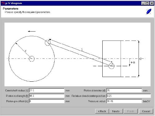 p-V-diagram