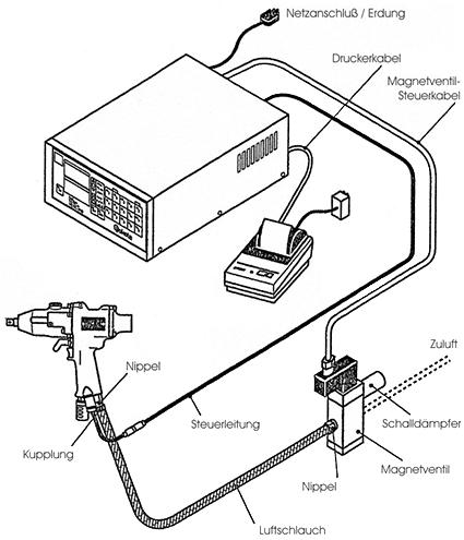 Tightg. System (torque/pulses)