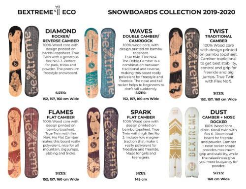 ECO Snowboards BeXtreme