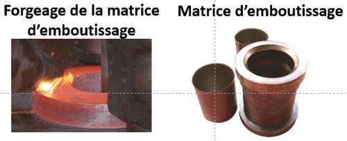 Matrice d'emboutissage