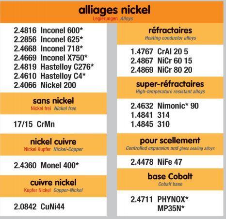 Fil alliage nickel