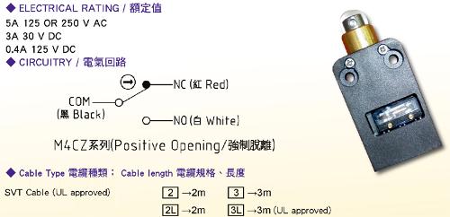 M4cz Series Mini Enclosed Limit Switches